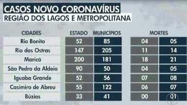 Veja o avanço da Covid-19 na Região dos Lagos do Rio em 21 de maio - Araruama chega aos 221 casos e 22 mortes confirmadas.