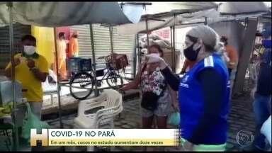 Casos de Covid-19 no Pará aumentam 12 vezes em um mês - Casos de Covid-19 no Pará aumentam 12 vezes em um mês