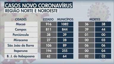 Confira o avanço da Covid-19 no Norte e Noroeste do Rio - Macaé registra 1082 casos e 38 mortes.