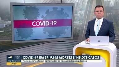 87 mortos pela Covid-19 no domingo, em SP - Até agora já foram registradas 9.145 mortos.