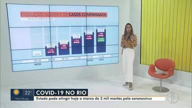 RJ1 mostra a evolução dos casos de Covid-19 no estado do Rio - De terça (12) para quarta-feira (13), foram 158 mortes confirmadas. Estado pode atingir ainda nesta quarta a marca de 2 mil mortes provocadas pela Covid-19.