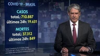 Brasil tem 849 mortes por coronavírus em 24h, segundo consórcio de veículos de imprensa - Segundo o consórcio de veículos de imprensa, mais de 710 mil brasileiros foram infectados na pandemia. O total de mortes chega a 37.312.
