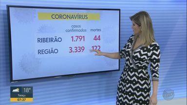 Aumenta o número de casos do novo coronavírus em Ribeirão Preto, SP - Até segunda-feira, cidade tinha 1.791 pessoas infectadas pelo vírus.