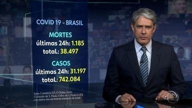 Consórcio da imprensa contabiliza 1.185 novos óbitos por Covid-19 no Brasil - De acordo com o levantamento, o total de vidas perdidas é 38.497. O balanço não contempla os dados de Mato Grosso, que não divulgou a tempo.