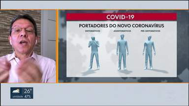 Pergunte ao Doutor: pessoas assintomáticas podem transmitir o coronavírus? - O médico Luiz Antonio Silva explica quais são os três tipos de portadores do coronavírus e como acontece a transmissão.