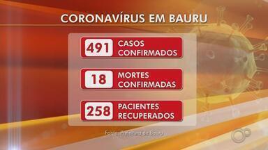 Veja os números do coronavírus na região do centro-oeste paulista - Prefeituras da região divulgam diariamente os números de casos de Covid-19 e mortes pela doença. Além, dos casos curados.