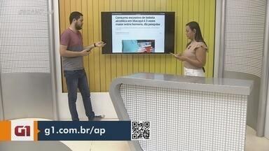 Portal G1 Amapá destaca que consumo excessivo de bebida alcoólica em Macapá é por homens - Portal G1 Amapá destaca que consumo excessivo de bebida alcoólica em Macapá é por homens, diz pesquisa