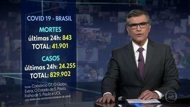 Brasil ultrapassa o Reino Unido e se torna o 2º país com mais mortes pela Covid-19 - De acordo com o levantamento do consórcio de veículos de imprensa, o Brasil chegou a 41.901 óbitos. Nas últimas 24 horas foram registrados 843 mortes. Oficialmente, são 829.902 brasileiros contaminados pelo novo coronavírus desde o início da pandemia.