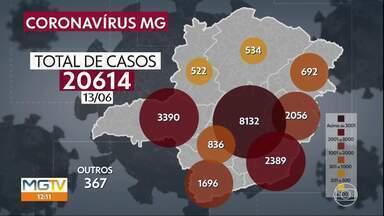 Veja a evolução dos casos da COVID-19 em Minas - Segundo a Secretaria Estadual de Saúde, são mais de 20 mil casos confirmados e 454 mortes pela doença