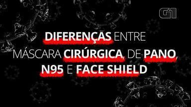 Coronavírus: diferenças entre máscara cirúrgica, de pano, N95 e face shield - Série especial do G1 tira as principais dúvidas sobre a Covid-19.