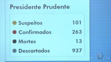 Presidente Prudente registra 26 casos de Covid-19 em um único dia - Esse é o maior número de confirmações divulgadas em um boletim.