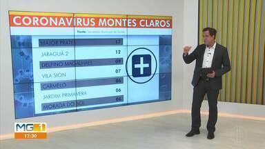 Telão mostra os números da Covid-19 em bairros de Montes Claros - Confira os bairros com maior número de pessoas infectadas.