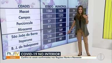 Confira os casos confirmados de Covid- 19 no Norte Fluminense. - Números da doença crescem no interior do Rio.
