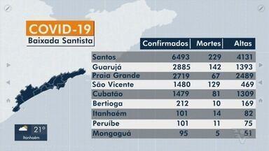 Baixada Santista registra mais de 15,5 mil casos de Covid-19 - Cidades registraram novos casos da doença causada pelo coronavírus.