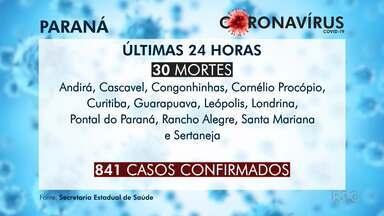 Paraná tem 30 mortes e 841 casos confirmados de coronavírus em 24 horas - São os números mais altos de confirmações desde o começo da pandemia de coronavírus.
