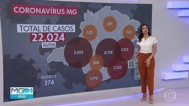 Minas Gerais tem mais de 22 mil casos confirmados de Covid-19 - A região central concentra o maior número de casos da doença: 8.778.