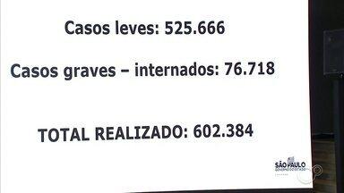 Número de mortes por Covid-19 sobe na região de Sorocaba - As prefeituras das regiões de Sorocaba e Jundiaí (SP) divulgaram novos óbitos por coronavírus nesta terça-feira (16).