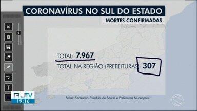 RJ2 atualiza casos de coronavírus nas cidades do sul do estado - Seis novas mortes foram divulgadas pelas secretarias municipais de Saúde na tarde desta terça-feira.
