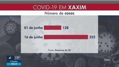 Xaxim tem aumento de mais de 150% dos casos de Covid-19 somente em junho - Xaxim tem aumento de mais de 150% dos casos de Covid-19 somente em junho