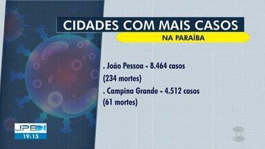 30.128 casos de coronavírus são confirmados na Paraíba - 7.500 pessoas se recuperaram da doença no Estado.