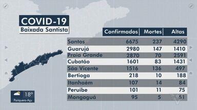 Baixada Santista ultrapassa 700 mortes e 16 mil casos de Covid-19 - Cidades da região somaram novos casos da doença causada pelo coronavírus.