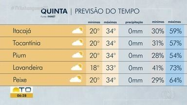 Muito sol e baixa umidade: Veja como fica o tempo no interior do Tocantins - Muito sol e baixa umidade: Veja como fica o tempo no interior do Tocantins