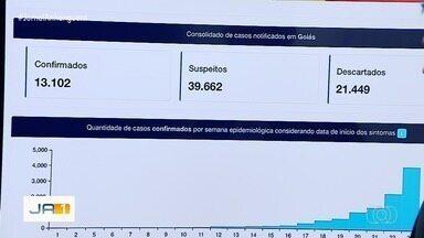 Goiás tem mais de 13 mil casos de Covid - Já são mais de 260 mortos.