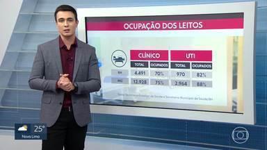 Veja como está a ocupação de leitos de UTIs e de enfermarias em Minas e em BH - Estado e capital enfrentam pandemia pelo novo coronavírus.