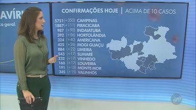 Coronavírus: Americana registra a 18ª morte; veja atualizações da região - Segundo o boletim epidemiológico desta segunda-feira, foram 40 novos moradores infectados no município.