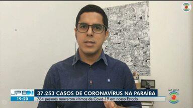 37.253 casos de coronavírus são confirmados na Paraíba - 784 pessoas morreram vítimas de Covid-19 no Estado.