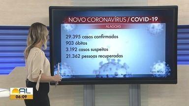 Casos da Covid-19 crescem em Alagoas e passam de 29 mil - São mais de 900 mortes registradas no estado até segunda (22). Mais de 21 mil pessoas estão recuperadas.