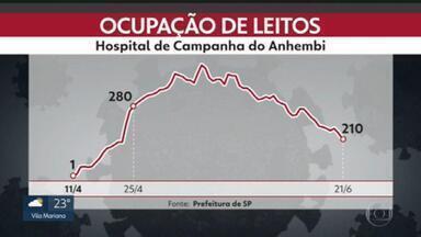 Taxa de ocupação de leitos cai nos hospitais de campanha da capital - Um levantamento do SP1 mostra que a taxa de ocupação caiu nas últimas semanas. No Anhembi, 210 pessoas estão internadas; no Pacaembu são 33 pacientes. Mas o número já foi bem maior.