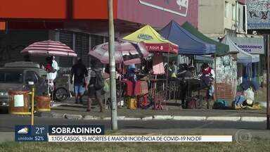 Sobradinho tem maior incidência de coronavírus no DF - Com 1.105 casos confirmados pela Secretaria de Saúde, a proporção na cidade é de 1.552 para 100 mil habitantes.