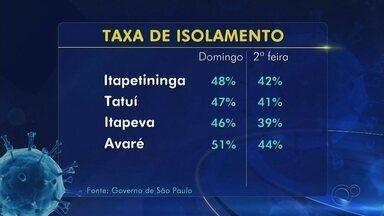 Veja a taxa de isolamento social em Itapetininga, Tatuí, Itapeva e Avaré - Veja a taxa de isolamento social em Itapetininga, Tatuí, Itapeva e Avaré (SP).