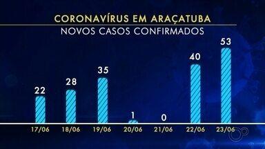 Araçatuba registra 53 novos casos de coronavírus nas últimas 24 horas - Araçatuba (SP) confirmou mais 53 casos positivos de Covid-19 e chegou aos 480. Essa é a primeira vez que a cidade registra tantos moradores infectados em 24 horas.