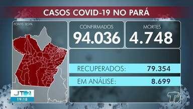 Covid-19: Confira dados de casos no Pará - Veja números de casos.