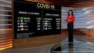 Brasil tem 53.895 mortes e 1.193.609 casos de Covid, aponta consórcio - O Brasil tem 53.895 mortes por coronavírus confirmadas até as 8h desta quinta-feira (25), aponta um levantamento feito pelo consórcio de veículos de imprensa a partir de dados das secretarias estaduais de Saúde.