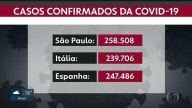 São Paulo registra, pelo terceiro dia seguido, recorde de números casos de Covid-19 - Número de casos confirmados chega a 258.508.