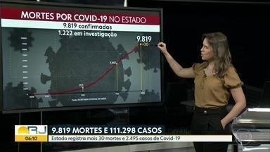 Números da pandemia de covid-19 no Rio - Balanço dos números da covid-19 no estado do Rio . mortes, caso , curados e suspeitos