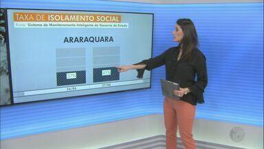 Adesão ao isolamento social fica abaixo dos 50% na região central do estado - Confira os índices dos municípios de acordo com os dados do Sistema de Monitoramento Inteligente do Governo de São Paulo.