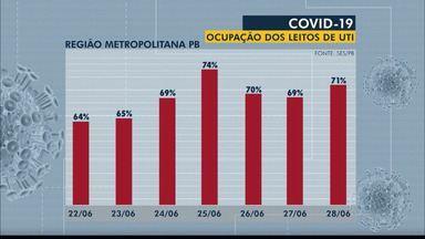 Paraíba tem 44.679 casos confirmados e 911 mortes por coronavírus - São 437 casos e 15 mortes confirmadas neste domingo (28).