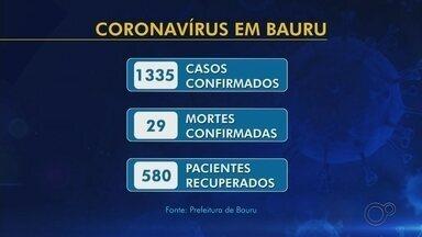 Confira o balanço de casos da Covid-19 no centro-oeste paulista - Até as 19h desta segunda-feira (29), região contabilizava 7.585 casos confirmados da doença em 95 cidades, com 194 mortes registradas em 51 municípios.