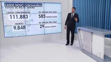 Veja a íntegra do RJ2 Inter TV - 29/06/2020 - Confira as principais notícias do interior do Rio.