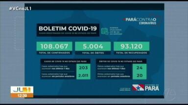 Pará registra 108.067 casos e 5.004 óbitos de Covid-19 - Números foram atualizados às 18h de quarta, 1º.