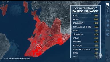 Veja como estão os casos de Covid-19 em Salvador e os bairros com medidas restritivas - A Pituba continua com maior número de registros na cidade, que já tem mais de 34.600 casos confirmados da doença.
