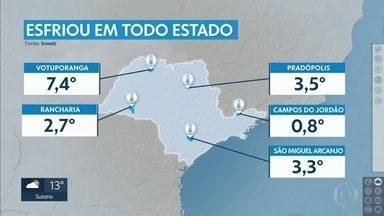 Ar de origem polar atinge todas as regiões paulistas - Frio intenso, na Grande São Paulo, vai até o fim da semana.