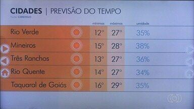 Confira a previsão do tempo em Goiás - Temperaturas caem logo antes do final de semana.