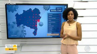 Bahia tem quase três mil novos casos de coronavírus em 24 horas - A doença já causou a morte de mais de 1900 pessoas em 169 municípios baianos. No total, são mais de 79 mil registros de Covid-19 no estado.
