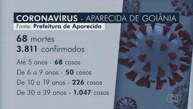 Aparecida de Goiânia já registrou 118 crianças com coronavírus - Já entre os 10 e 19 anos foram 226 casos confirmados.