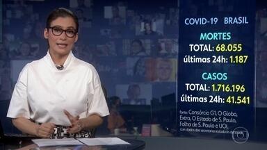 Brasil ultrapassa marca de 68 mil mortes por Covid-19 - Com registro de 1.187 mortes nas últimas 24 horas, país soma 68.055 óbitos desde o inicio da pandemia. E 1.716.196 casos.
